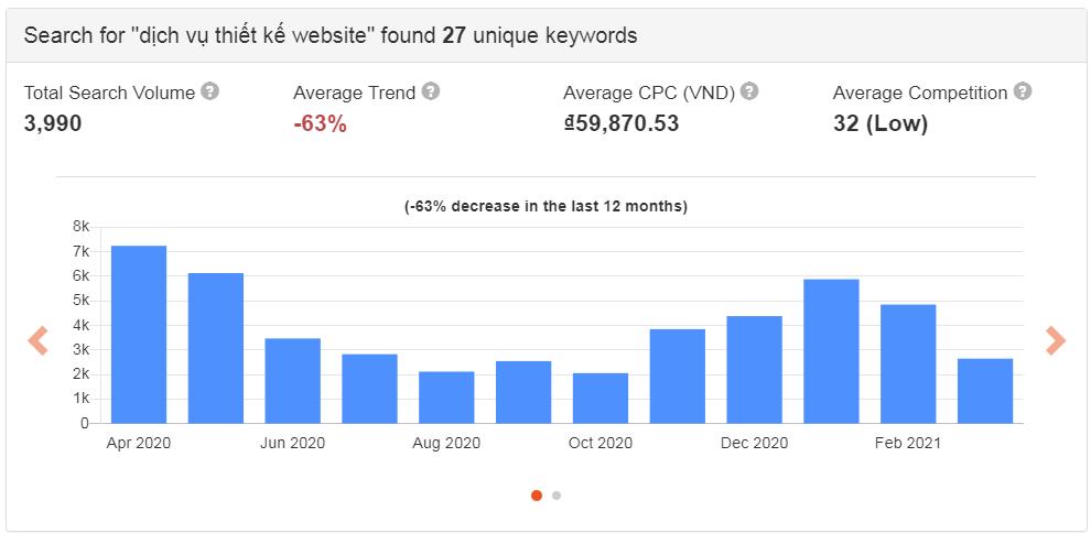keyword-tools-screenshot