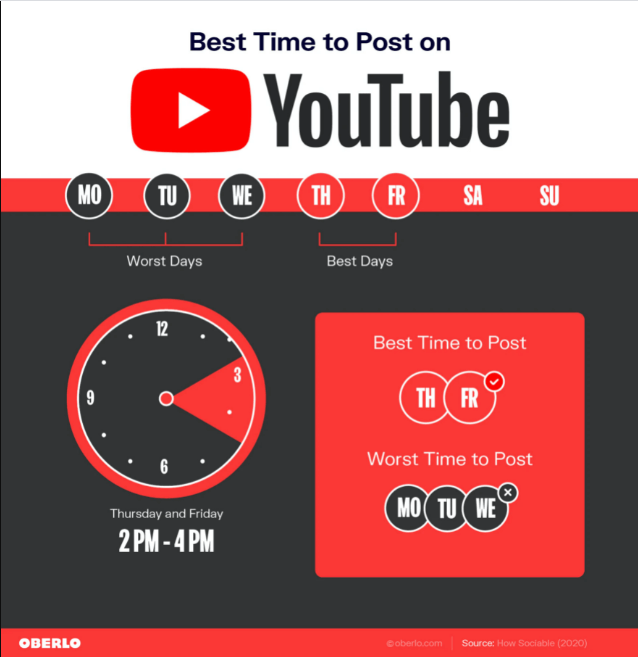 youtube-post-time