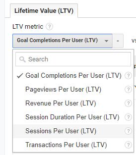 ltv-metric