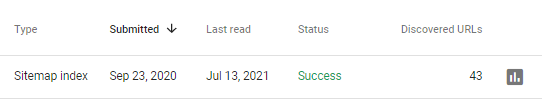 sitemap-submitted-success