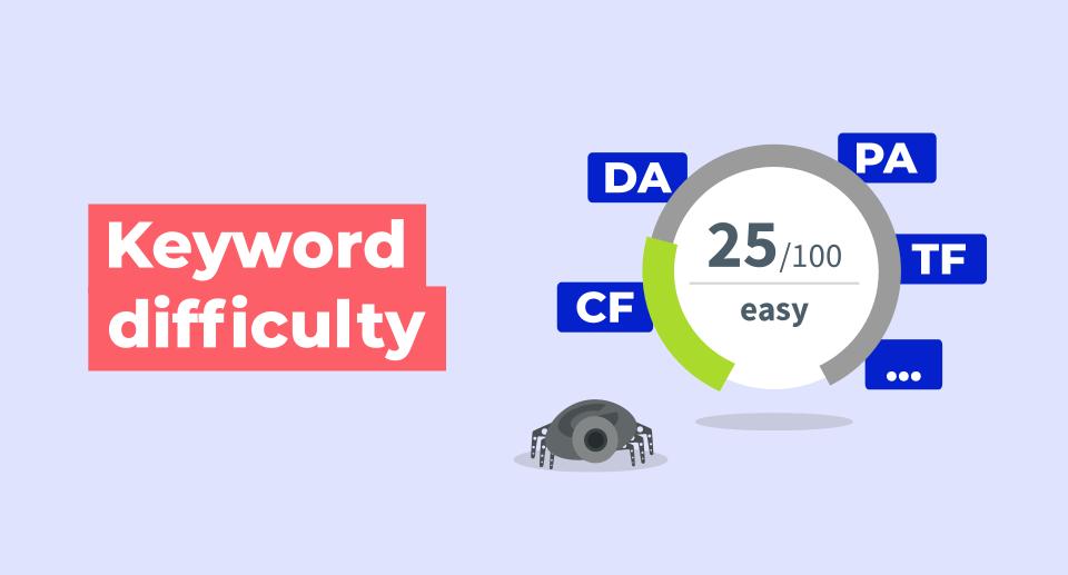 keyword-difficulty